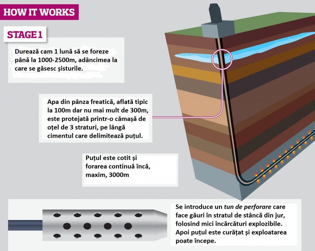 Despre Fracking